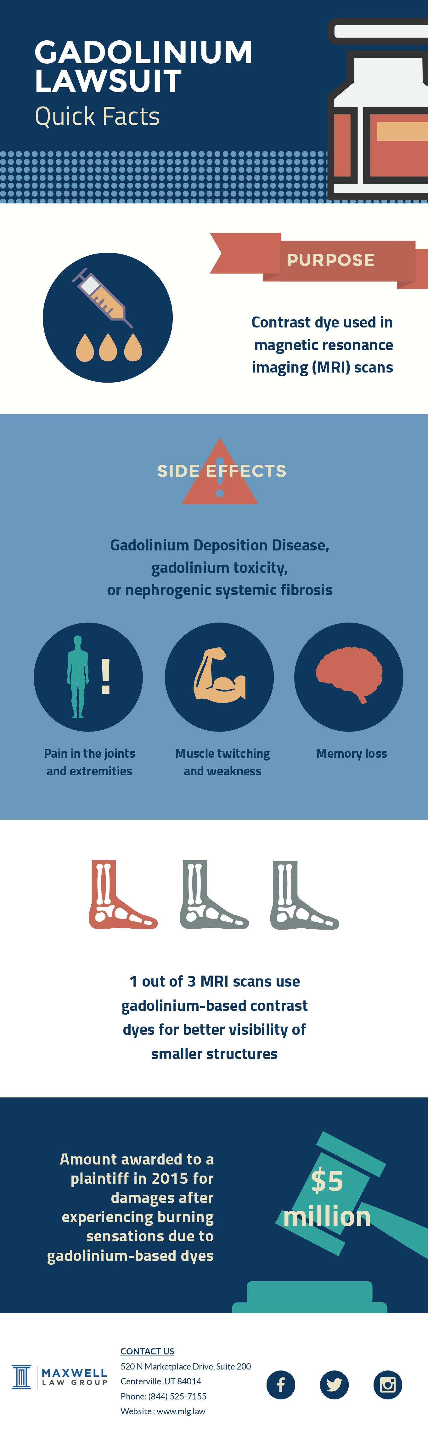 gadolinium lawsuit overview